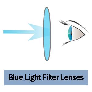 Blue Light Filter Lenses