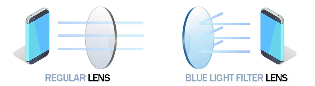 lens-comparison-reglaze