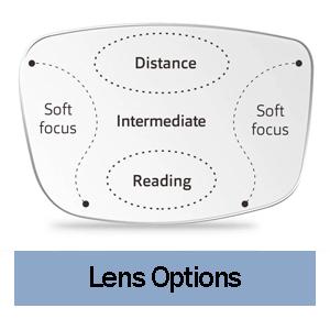lens-options