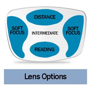 lens-options-2